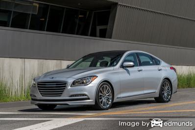 Insurance quote for Hyundai G80 in San Jose