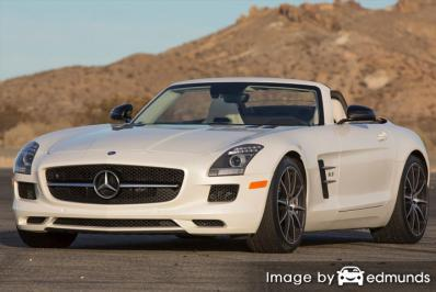 Insurance rates Mercedes-Benz SLS AMG in San Jose
